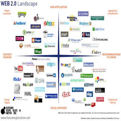 Jewish Website Analytics