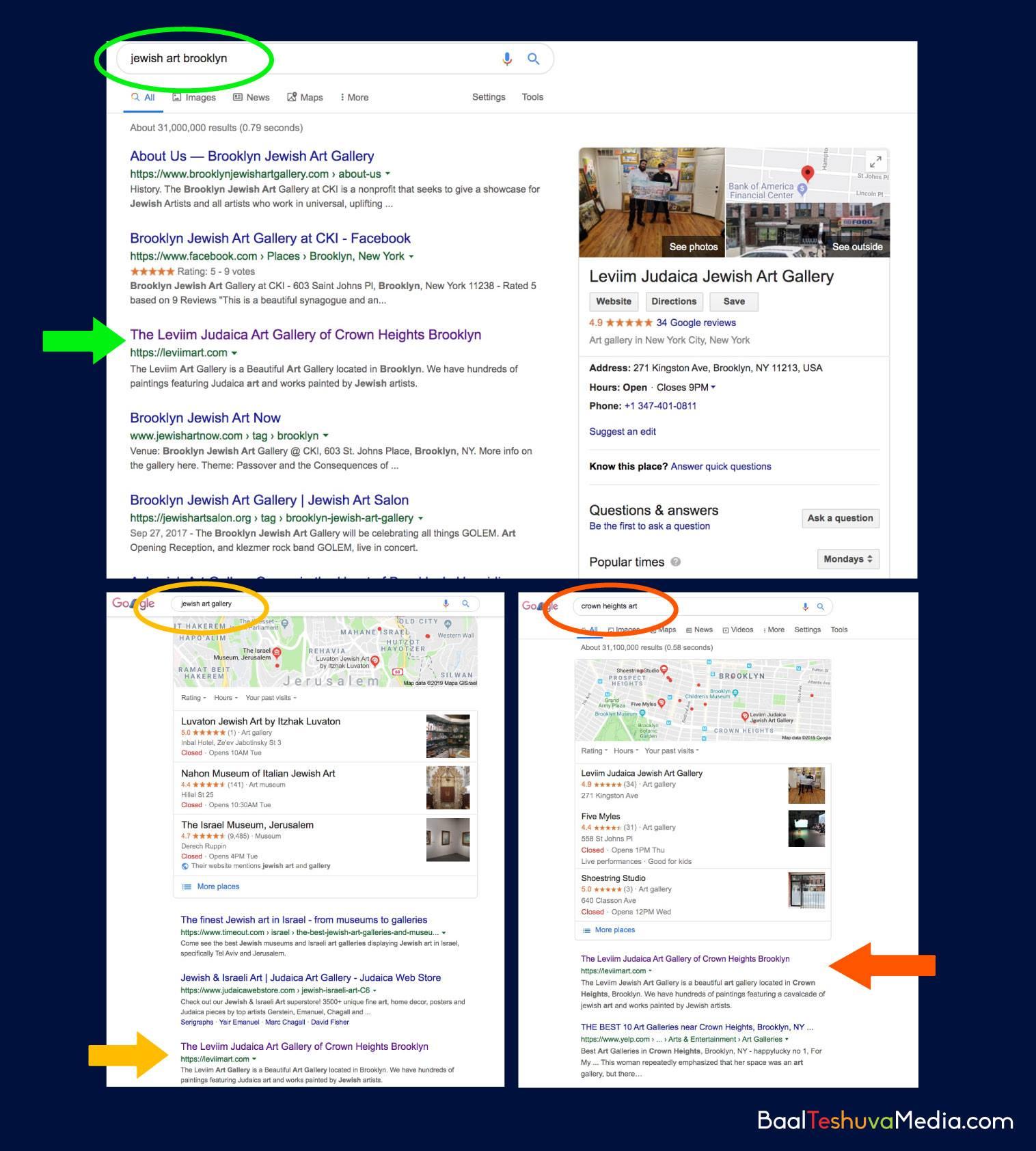 Jewish google visibility
